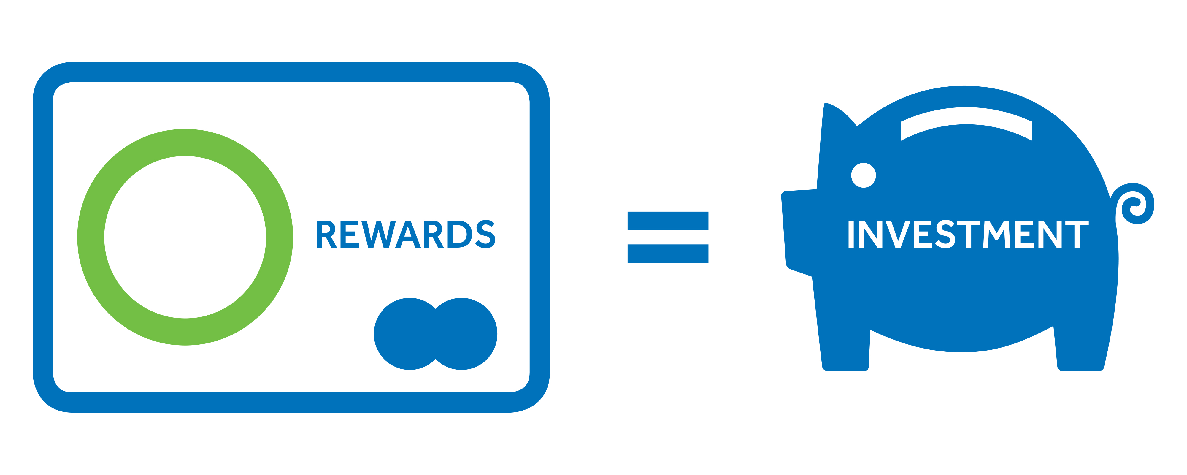 Simple illustration of (from left to right) a credit card featuring the green Servus Circle, an equals sign and a blue piggy bank with a white percentage sign on its belly.