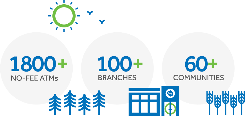 1800+ No-Fee ATMs, 100+ Branches, 60+ Communities
